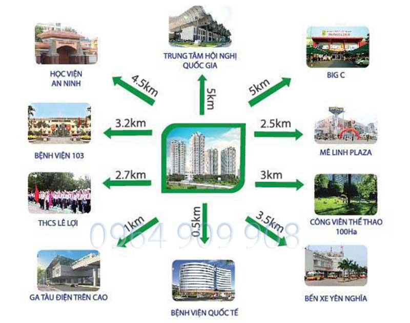 Liên kết vùng chung cư BID Lê Văn Lương